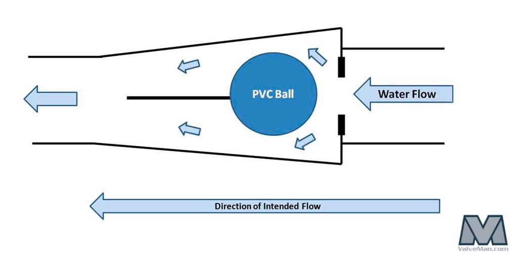ball-check-valve-diagram-1-1-.jpg