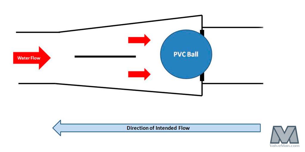 ball-check-valve-diagram-2-1-.jpg